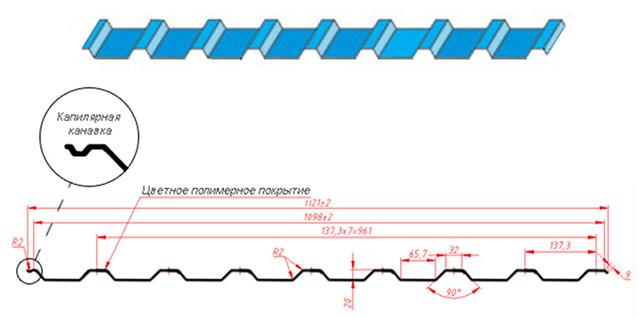 капиллярная канавка Кровельного профиля MK-20 R