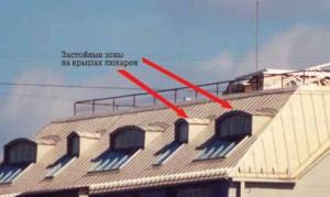 """На крышах люкарен резко ограничены возможности вентиляции кровельного """"пирога"""""""